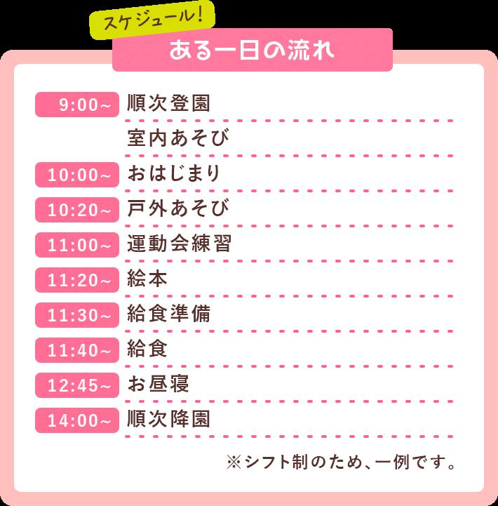 田中先生の一日のスケジュール